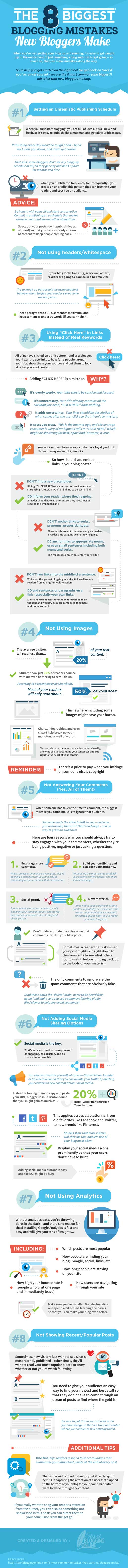 Blog mistakes infographic