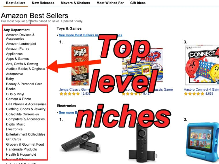 Amazon top level niches