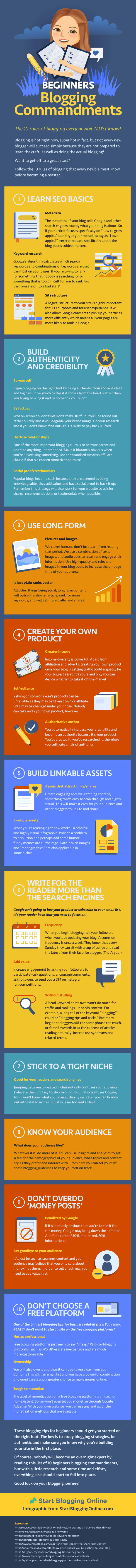 Beginners Blogging Commandments Infographic: 10 blogging tips for beginners